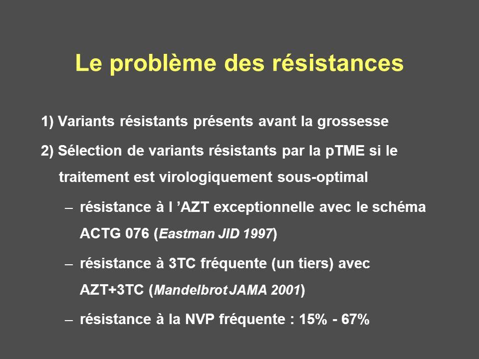 Le problème des résistances 1) Variants résistants présents avant la grossesse 2) Sélection de variants résistants par la pTME si le traitement est vi