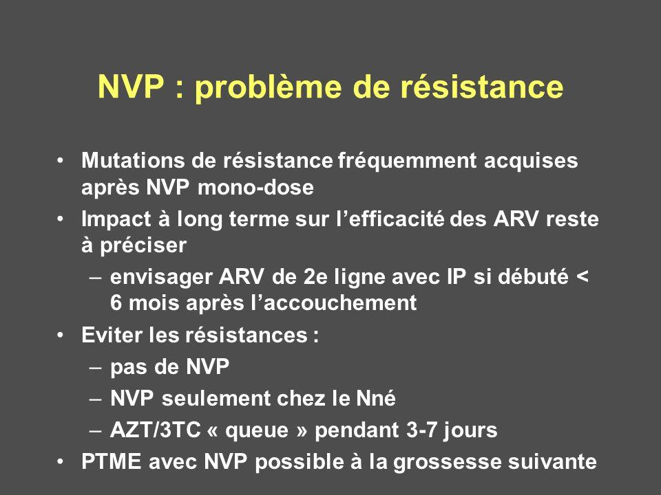 NVP : problème de résistance Mutations de résistance fréquemment acquises après NVP mono-dose Impact à long terme sur lefficacité des ARV reste à préc