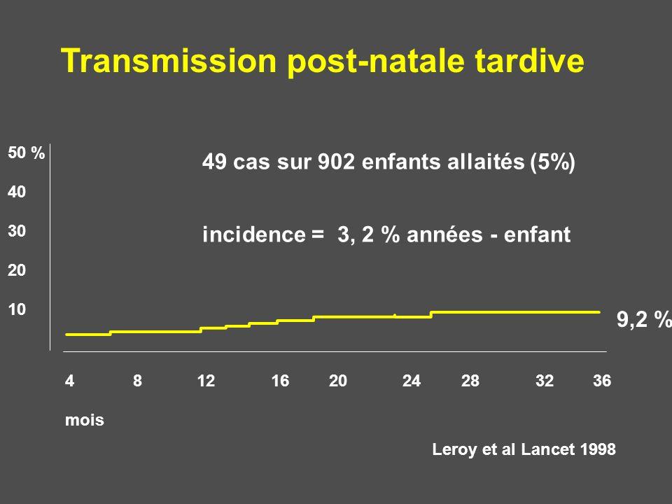 Transmission post-natale tardive 4812162024283236 mois 50 % 40 30 20 10 incidence = 3, 2 % années - enfant Leroy et al Lancet 1998 9,2 % 49 cas sur 90