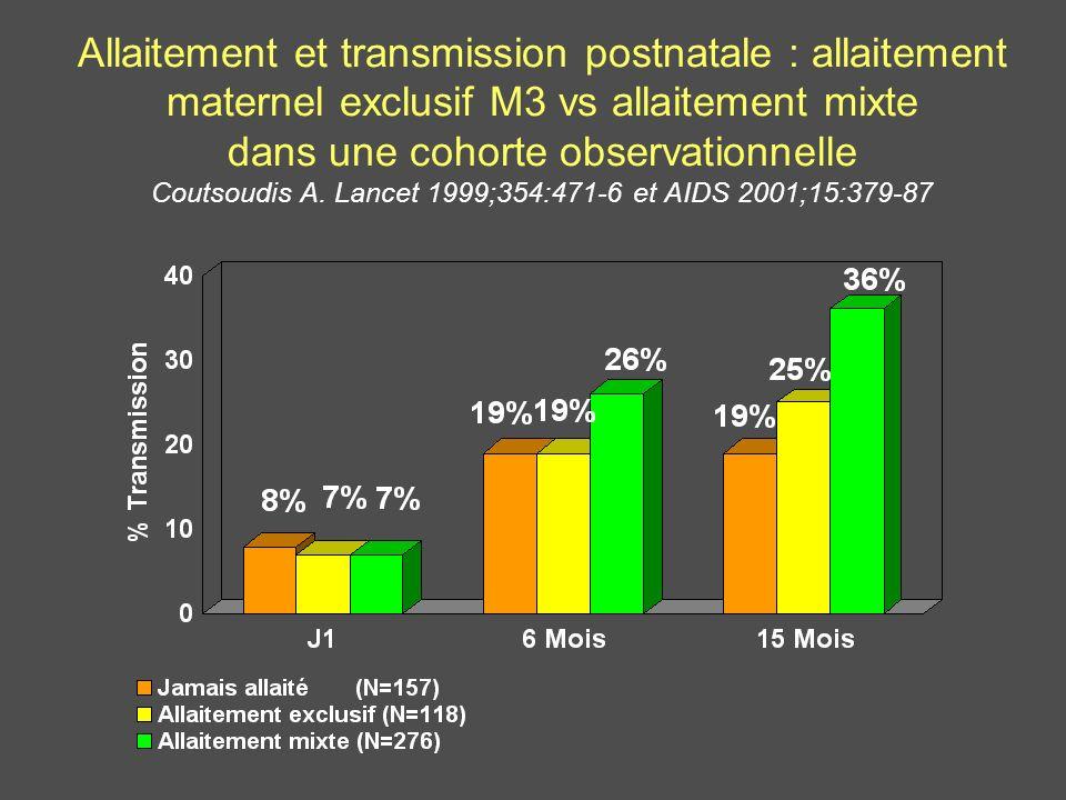 Allaitement et transmission postnatale : allaitement maternel exclusif M3 vs allaitement mixte dans une cohorte observationnelle Coutsoudis A. Lancet