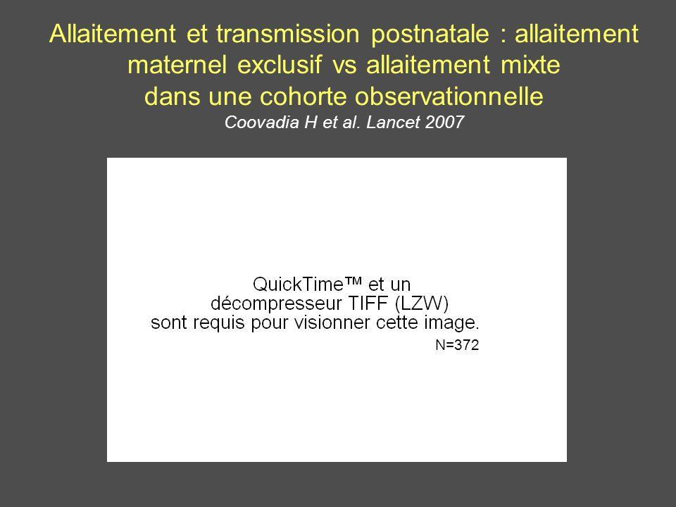 Allaitement et transmission postnatale : allaitement maternel exclusif vs allaitement mixte dans une cohorte observationnelle Coovadia H et al. Lancet