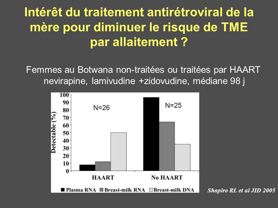 Intérêt du traitement antirétroviral de la mère pour diminuer le risque de TME par allaitement ? Shapiro RL et al JID 2005 Femmes au Botwana non-trait