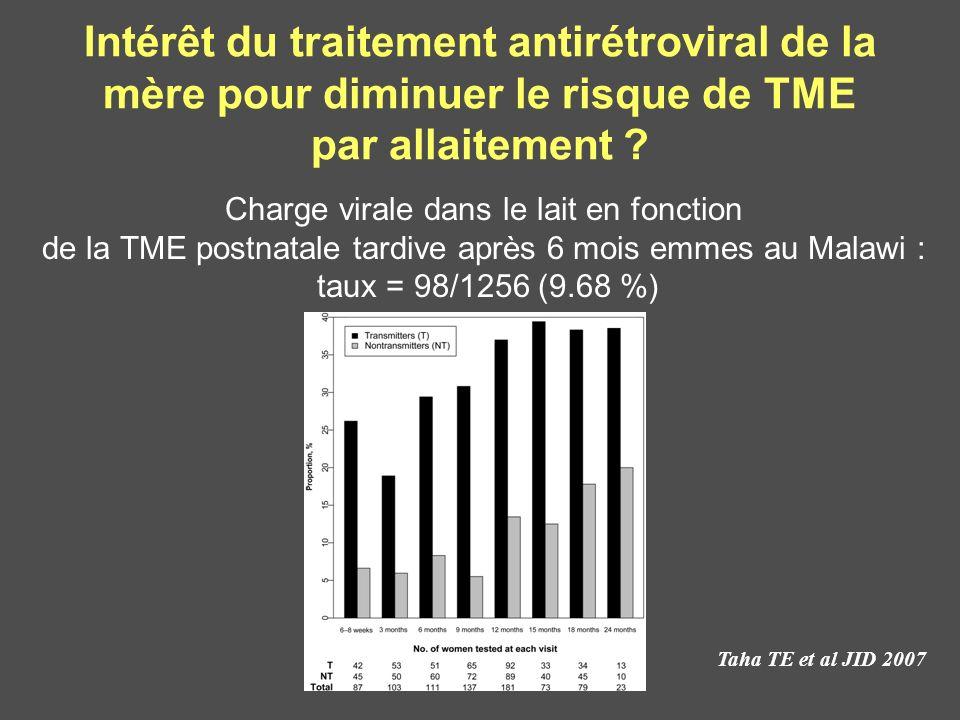 Intérêt du traitement antirétroviral de la mère pour diminuer le risque de TME par allaitement ? Taha TE et al JID 2007 Charge virale dans le lait en