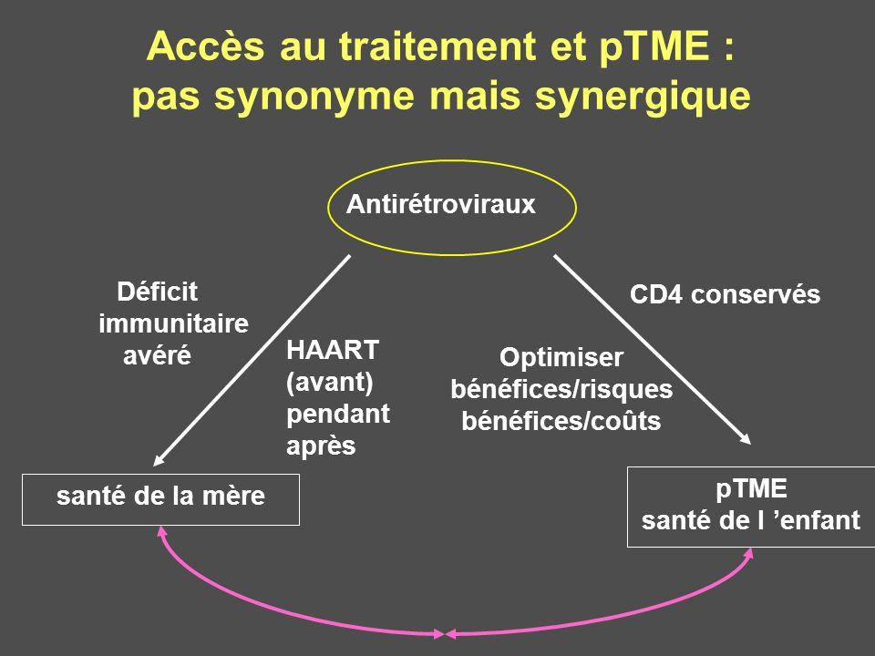 Accès au traitement et pTME : pas synonyme mais synergique Antirétroviraux santé de la mère Déficit immunitaire avéré pTME santé de l enfant Optimiser