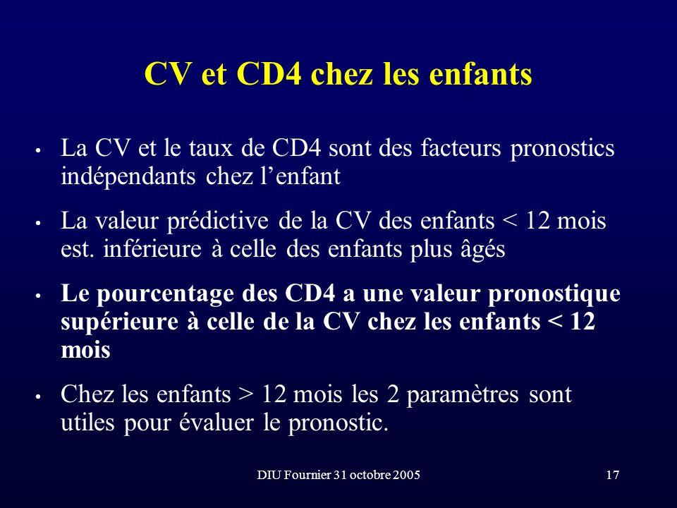 DIU Fournier 31 octobre 200517 CV et CD4 chez les enfants La CV et le taux de CD4 sont des facteurs pronostics indépendants chez lenfant La valeur pré