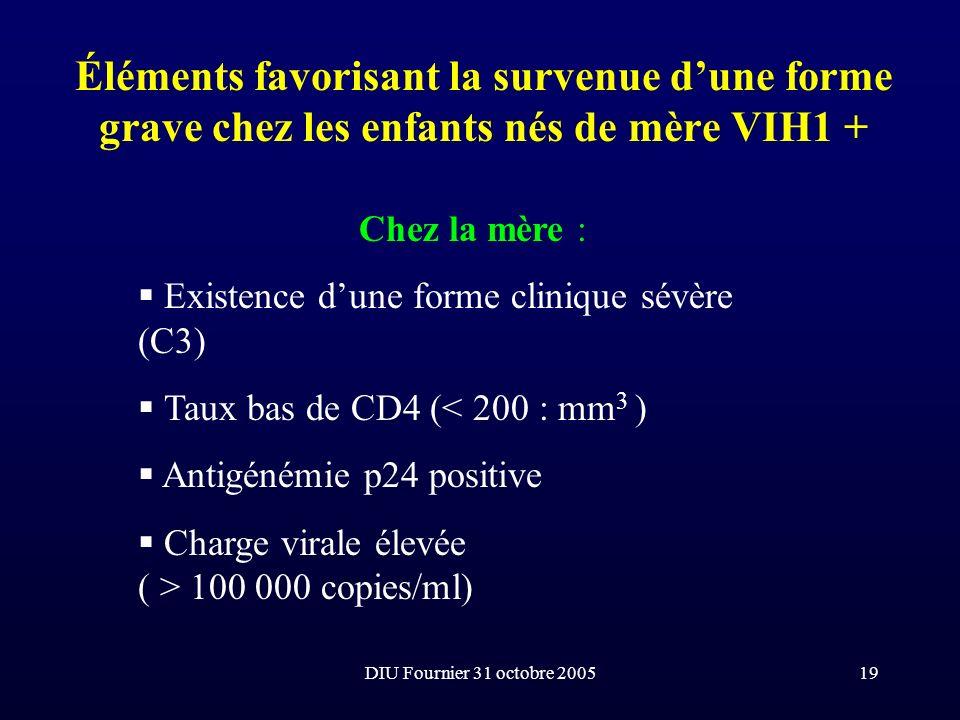 DIU Fournier 31 octobre 200519 Éléments favorisant la survenue dune forme grave chez les enfants nés de mère VIH1 + Chez la mère : Existence dune form
