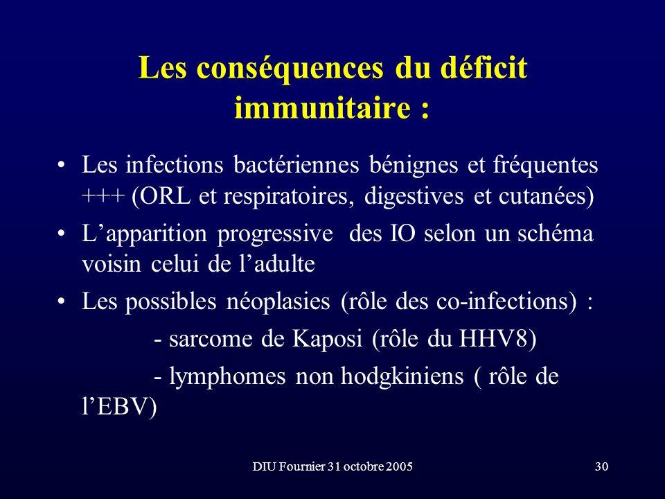 DIU Fournier 31 octobre 200530 Les conséquences du déficit immunitaire : Les infections bactériennes bénignes et fréquentes +++ (ORL et respiratoires,