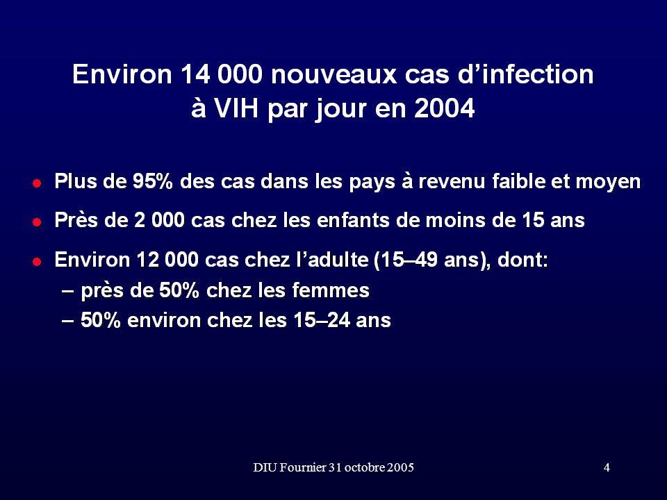 DIU Fournier 31 octobre 200535 Forme usuelle de lenfant contaminé par le VIH : complications viscérales (2) 5.Les anomalies hématologiques : Cytopénies à moelle riche (thrombopénies) 6.Les complications digestives : Diarrhées (intolérance aux disaccharides) Lésions hépatiques et pancréatiques 7.Retard de croissance 8.Puberté retardée (perturbations endocriniennes)