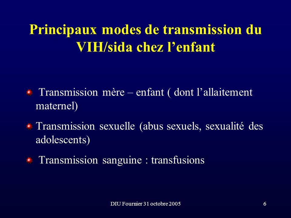DIU Fournier 31 octobre 200567 Classification du CDC pour les enfants de moins de 13 ans infectés par le VIH (MMWR 1994 ; 43 : 1 – 10) Catégorie B : Symptômes modérés ( liste non limitative) Infection bactérienne, pneumopathie lymphoïde, thrombopénie, anémie, neutropénie, zona, candidose ou herpès buccal récidivant, néphropathie, cardiopathie, leïomyosarcome.