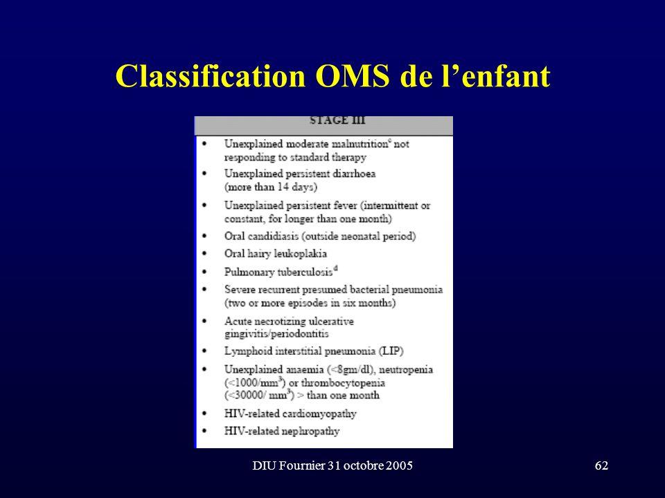 DIU Fournier 31 octobre 200562 Classification OMS de lenfant