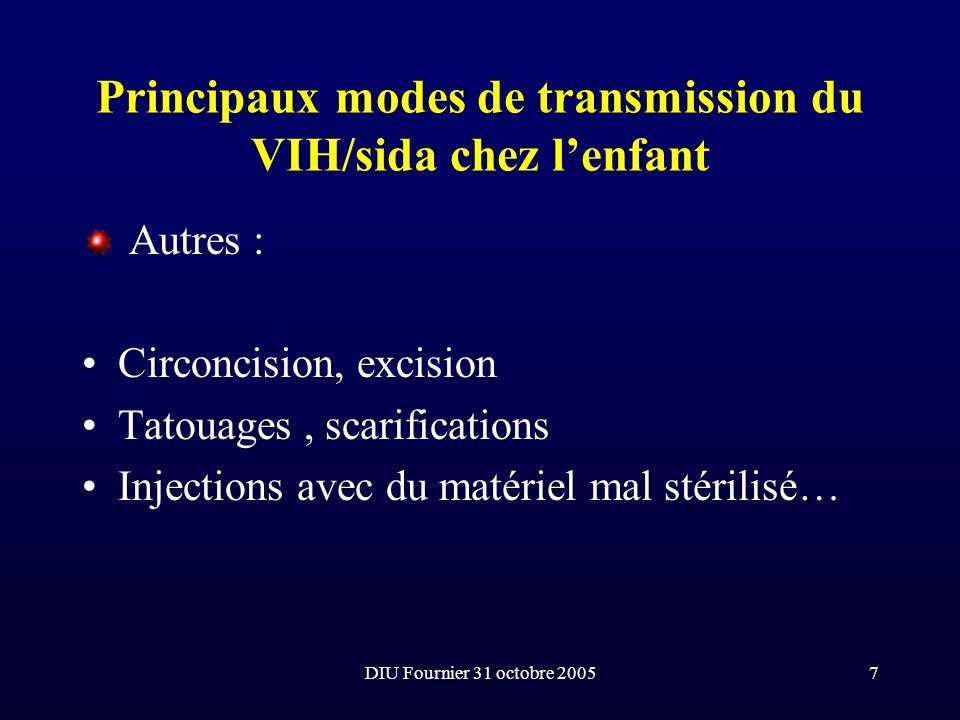 DIU Fournier 31 octobre 200518 Formes cliniques de lenfant VIH + Contamination intra utérine Délai dapparition du sida : 3 à 15 mois IO précoces Infections bactériennes précoces et sévères Encéphalopathie VIH Survie : 10 % à 5 ans.