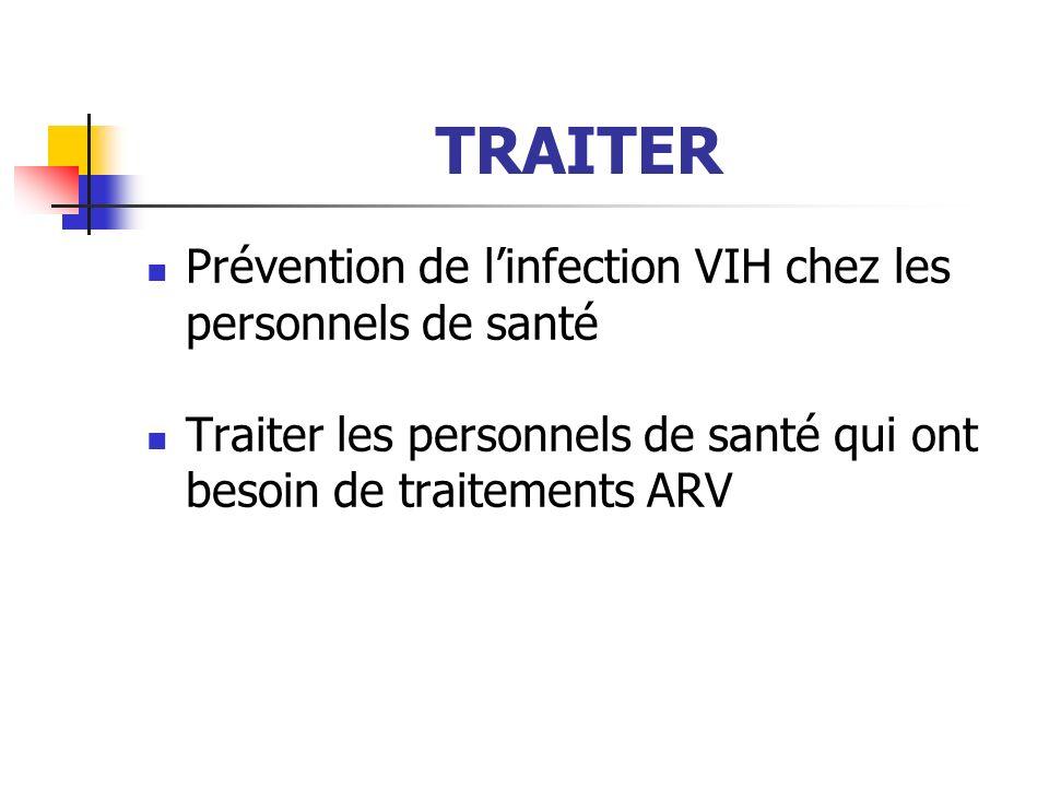 TRAITER Prévention de linfection VIH chez les personnels de santé Traiter les personnels de santé qui ont besoin de traitements ARV