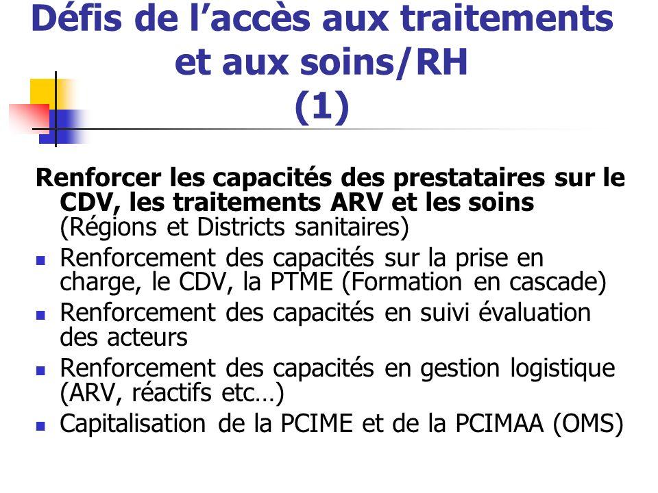 Défis de laccès aux traitements et aux soins/RH (1) Renforcer les capacités des prestataires sur le CDV, les traitements ARV et les soins (Régions et