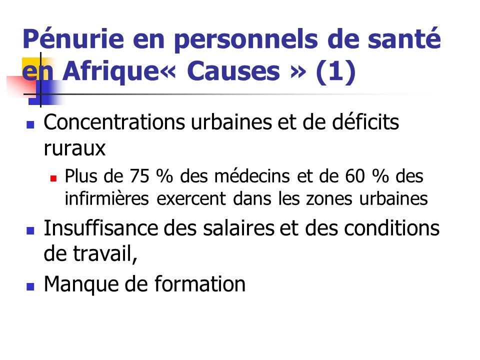 Pénurie en personnels de santé en Afrique« Causes » (1) Concentrations urbaines et de déficits ruraux Plus de 75 % des médecins et de 60 % des infirmi