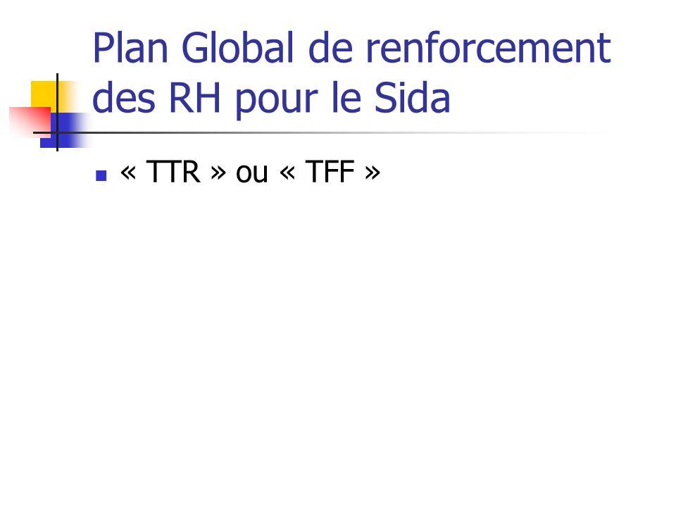 Plan Global de renforcement des RH pour le Sida « TTR » ou « TFF »