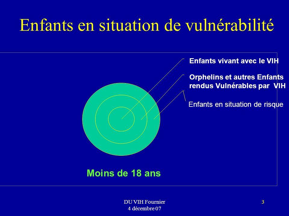 DU VIH Fournier 4 décembre 07 3 Enfants en situation de vulnérabilité Enfants vivant avec le VIH Orphelins et autres Enfants rendus Vulnérables par VI