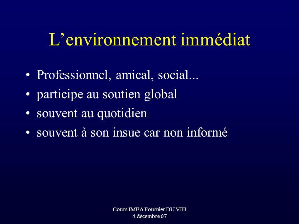 Cours IMEA Fournier DU VIH 4 décembre 07 Lenvironnement immédiat Professionnel, amical, social...