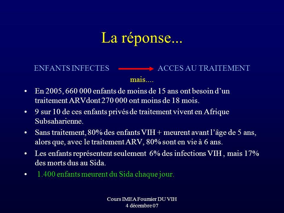 Cours IMEA Fournier DU VIH 4 décembre 07 La réponse...