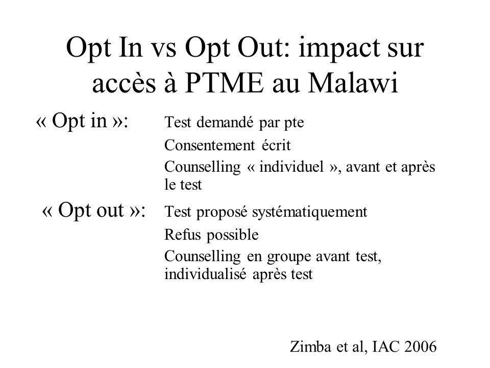 Opt In vs Opt Out: impact sur accès à PTME au Malawi « Opt in »: Test demandé par pte Consentement écrit Counselling « individuel », avant et après le test « Opt out »: Test proposé systématiquement Refus possible Counselling en groupe avant test, individualisé après test Zimba et al, IAC 2006