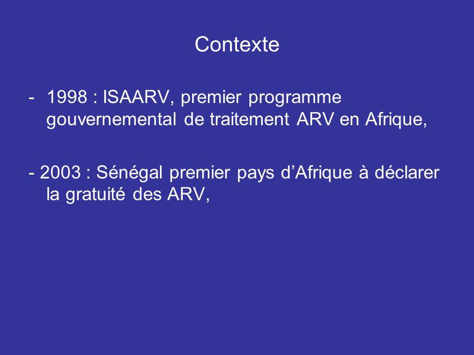 Contexte -1998 : ISAARV, premier programme gouvernemental de traitement ARV en Afrique, - 2003 : Sénégal premier pays dAfrique à déclarer la gratuité des ARV,