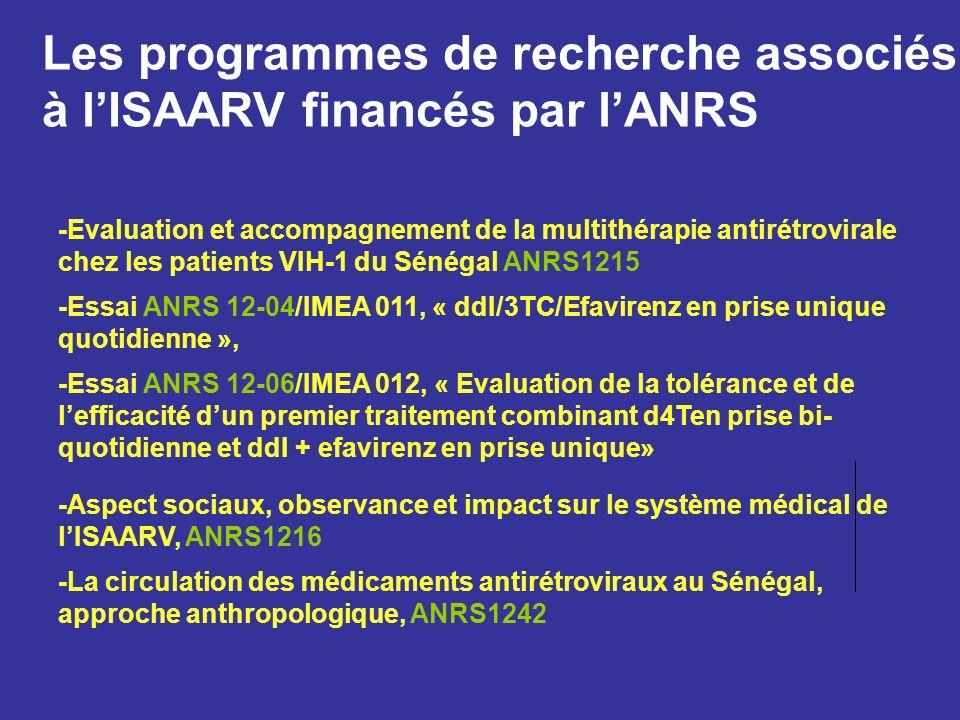 Evolution du prix des médicaments antirétroviraux au Sénégal 1998 - 2006 Journée Scientifique ANRS Dakar 23 novembre 2006