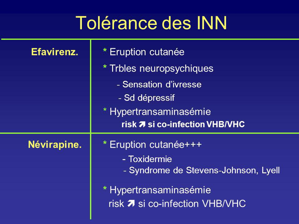 Tolérance des INN Efavirenz.* Eruption cutanée * Trbles neuropsychiques - Sensation divresse - Sd dépressif * Hypertransaminasémie risk si co-infection VHB/VHC Névirapine.* Eruption cutanée+++ - Toxidermie - Syndrome de Stevens-Johnson, Lyell * Hypertransaminasémie risk si co-infection VHB/VHC
