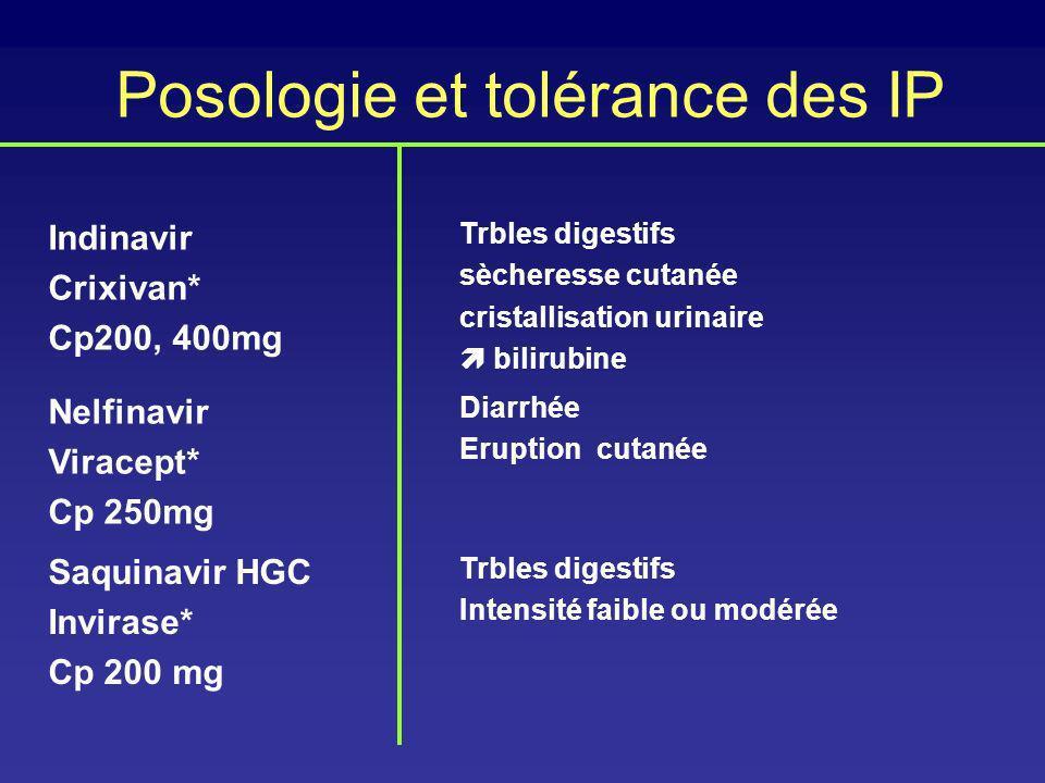 Posologie et tolérance des IP Indinavir Crixivan* Cp200, 400mg Trbles digestifs sècheresse cutanée cristallisation urinaire bilirubine Nelfinavir Vira