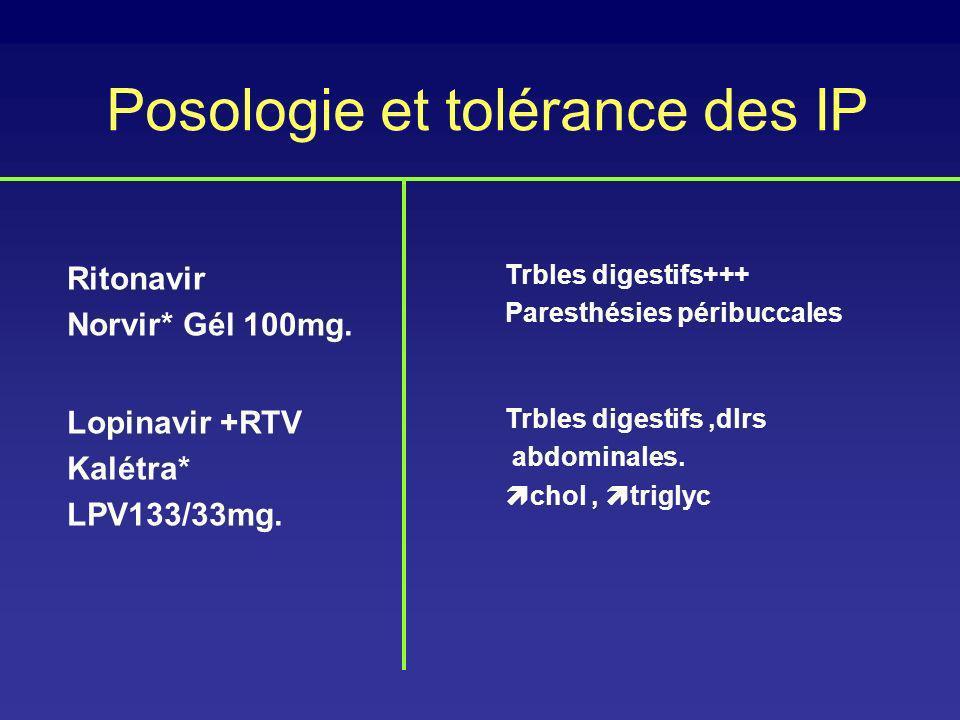 Posologie et tolérance des IP Ritonavir Norvir* Gél 100mg. Trbles digestifs+++ Paresthésies péribuccales Lopinavir +RTV Kalétra* LPV133/33mg. Trbles d