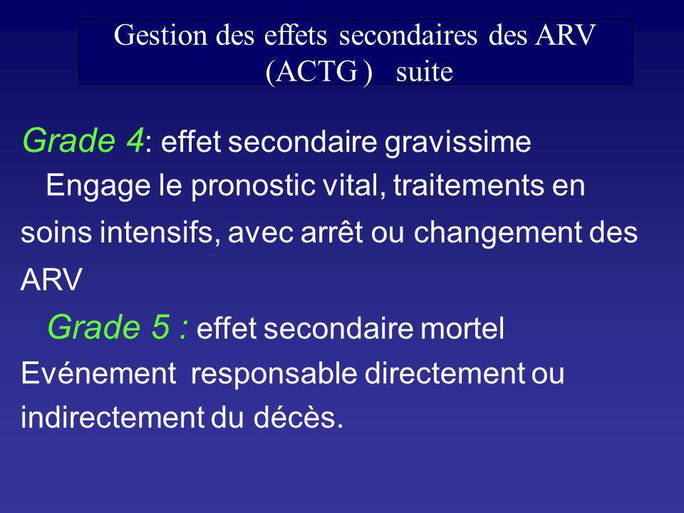 Grade 4 : effet secondaire gravissime Engage le pronostic vital, traitements en soins intensifs, avec arrêt ou changement des ARV Grade 5 : effet seco