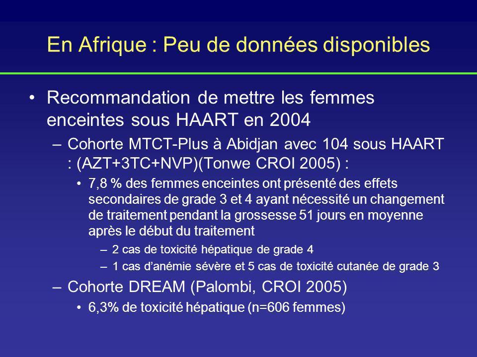 En Afrique : Peu de données disponibles Recommandation de mettre les femmes enceintes sous HAART en 2004 –Cohorte MTCT-Plus à Abidjan avec 104 sous HA