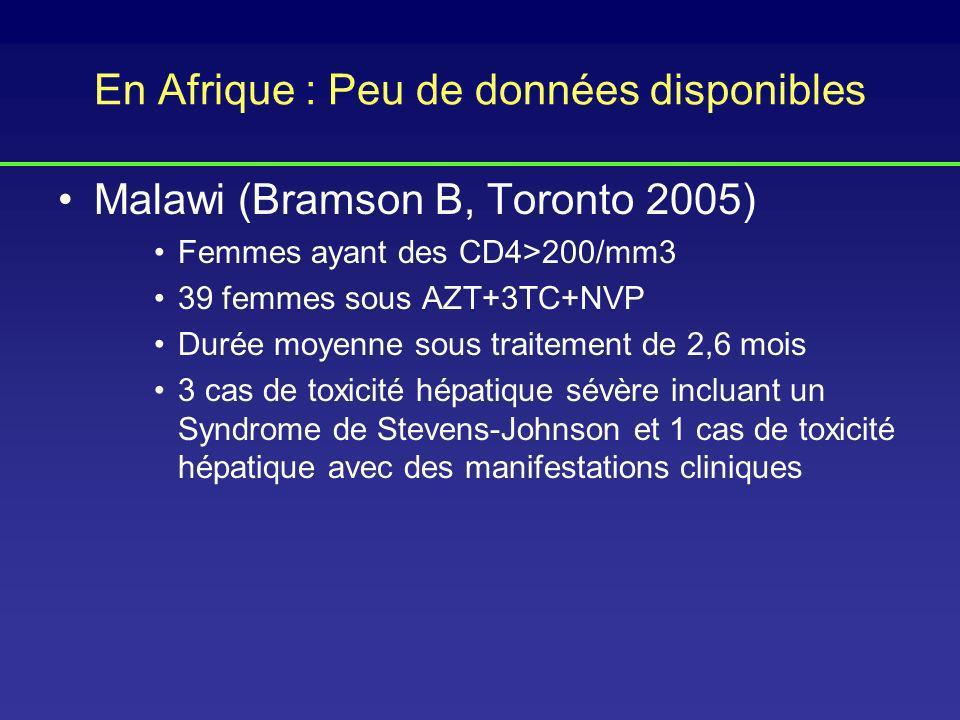En Afrique : Peu de données disponibles Malawi (Bramson B, Toronto 2005) Femmes ayant des CD4>200/mm3 39 femmes sous AZT+3TC+NVP Durée moyenne sous tr