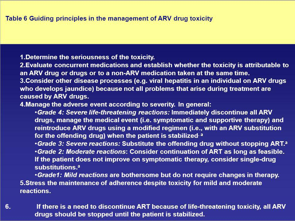 Table 6 Guiding principles in the management of ARV drug toxicity 1.Determine the seriousness of the toxicity.