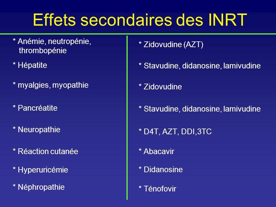 Effets secondaires des INRT * Anémie, neutropénie, thrombopénie * Hépatite * myalgies, myopathie * Pancréatite * Neuropathie * Réaction cutanée * Hype