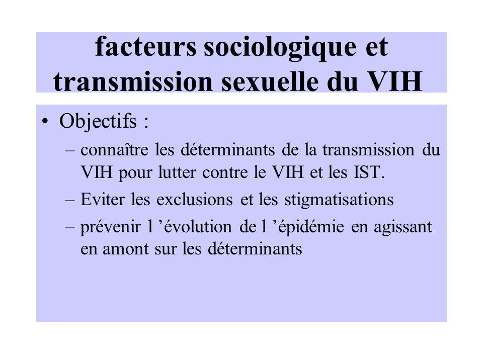 facteurs sociologique et transmission sexuelle du VIH Objectifs : –connaître les déterminants de la transmission du VIH pour lutter contre le VIH et l