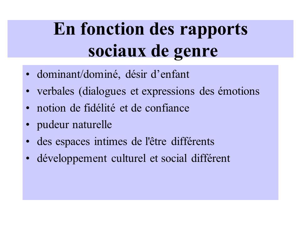 En fonction des rapports sociaux de genre dominant/dominé, désir denfant verbales (dialogues et expressions des émotions notion de fidélité et de conf