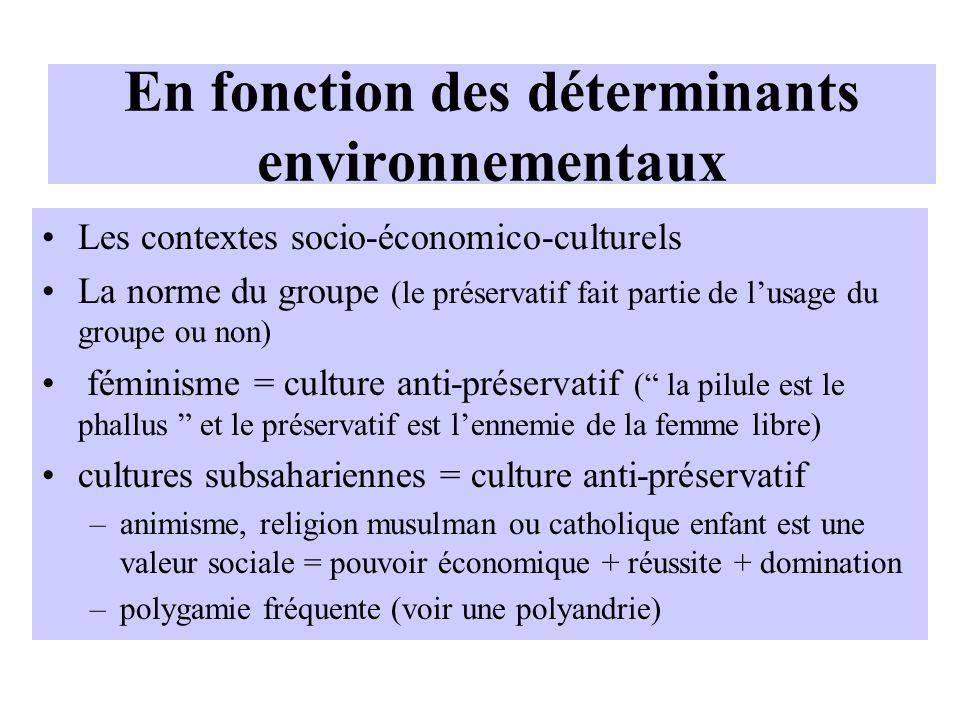 En fonction des déterminants environnementaux Les contextes socio-économico-culturels La norme du groupe (le préservatif fait partie de lusage du grou