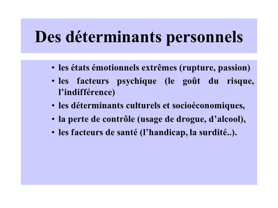 Des déterminants personnels les états émotionnels extrêmes (rupture, passion) les facteurs psychique (le goût du risque, lindifférence) les déterminan