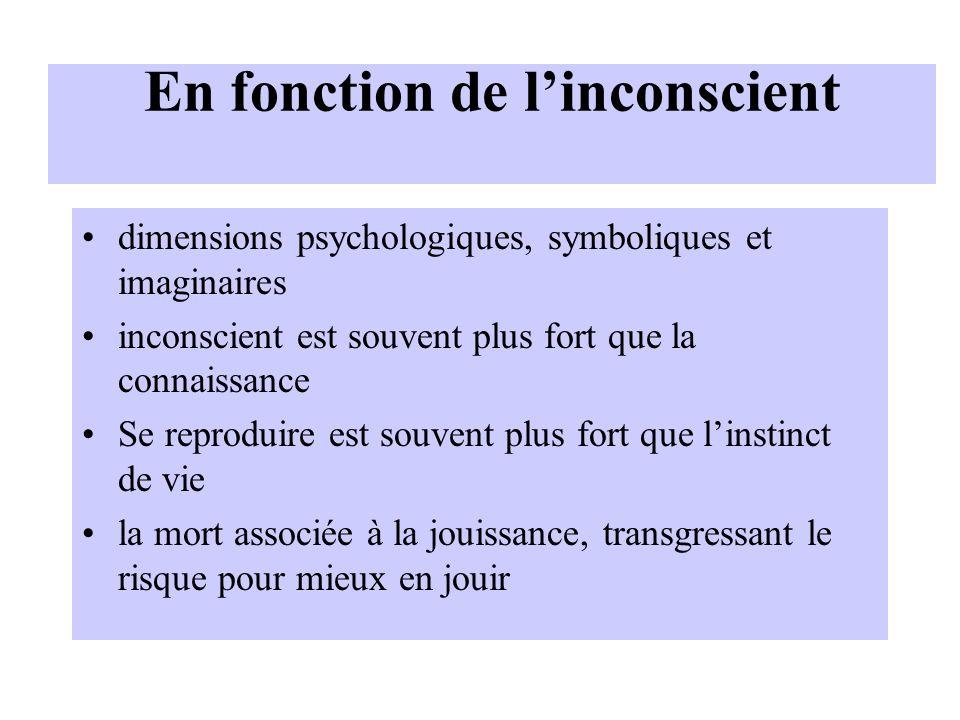 En fonction de linconscient dimensions psychologiques, symboliques et imaginaires inconscient est souvent plus fort que la connaissance Se reproduire