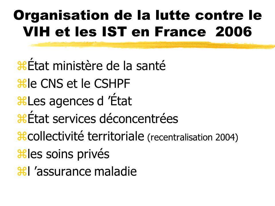 Article 71 de la loi n° 2004 - 809 du 13 août 2004 Les collectivités territoriales peuvent exercer ces activitésConventions Les collectivités nexercent pas ces activités Habilitation