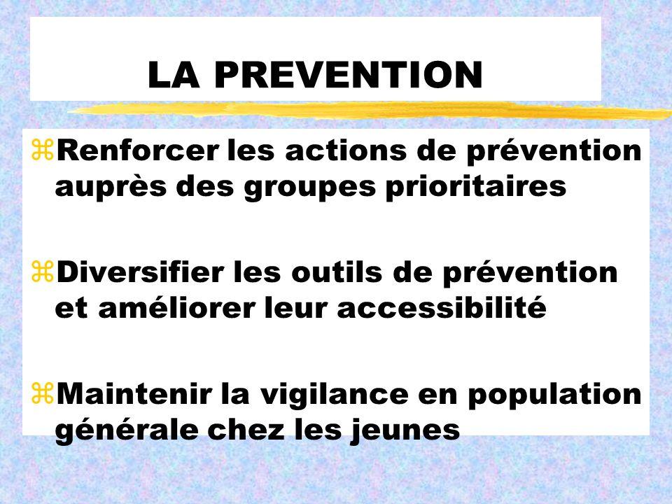 LA PREVENTION zRenforcer les actions de prévention auprès des groupes prioritaires zDiversifier les outils de prévention et améliorer leur accessibilité zMaintenir la vigilance en population générale chez les jeunes