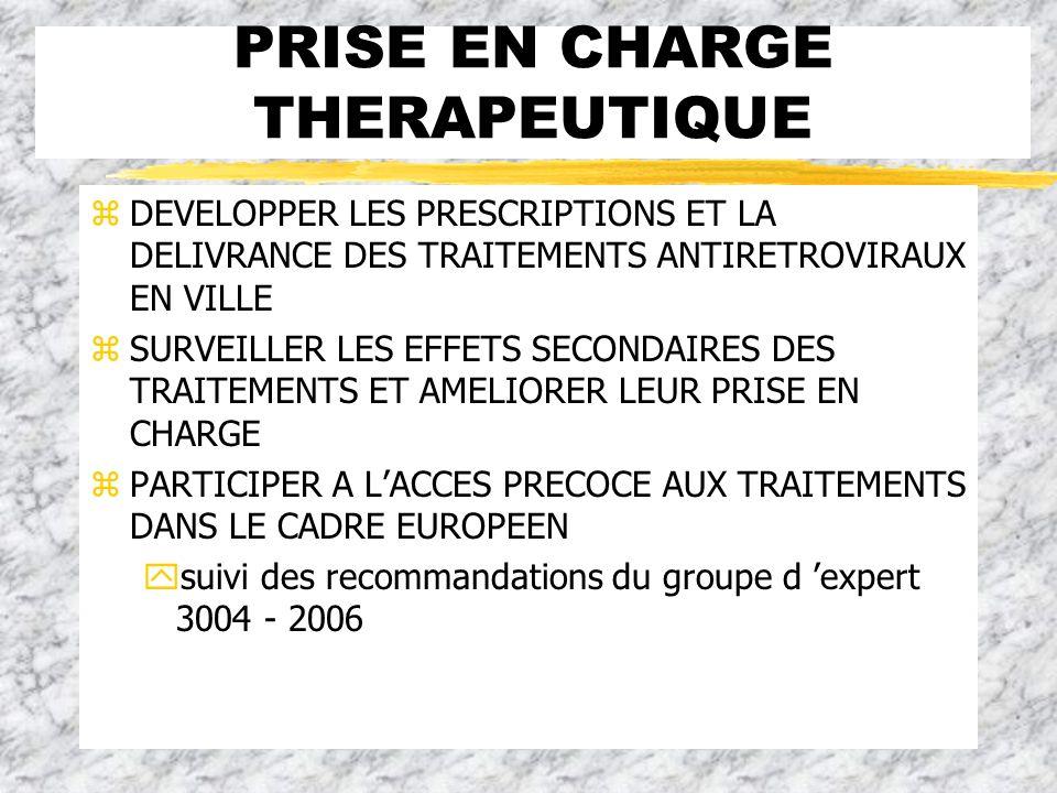 PRISE EN CHARGE THERAPEUTIQUE zDEVELOPPER LES PRESCRIPTIONS ET LA DELIVRANCE DES TRAITEMENTS ANTIRETROVIRAUX EN VILLE zSURVEILLER LES EFFETS SECONDAIRES DES TRAITEMENTS ET AMELIORER LEUR PRISE EN CHARGE zPARTICIPER A LACCES PRECOCE AUX TRAITEMENTS DANS LE CADRE EUROPEEN ysuivi des recommandations du groupe d expert 3004 - 2006