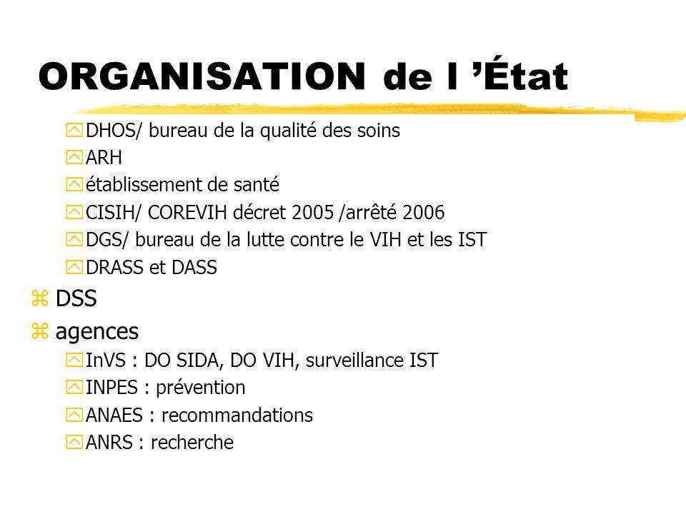 Circulaire du 6/5/2005 Circulaire pour DDASS et DRAS zDécret relatif à lhabilitation (19/12/2005) z3 tableaux sur le cancer z3 tableaux sur les autres compétences : zCadre conventionnel + conditions techniques