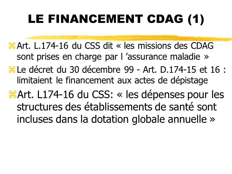 LE FINANCEMENT CDAG (1) zArt.