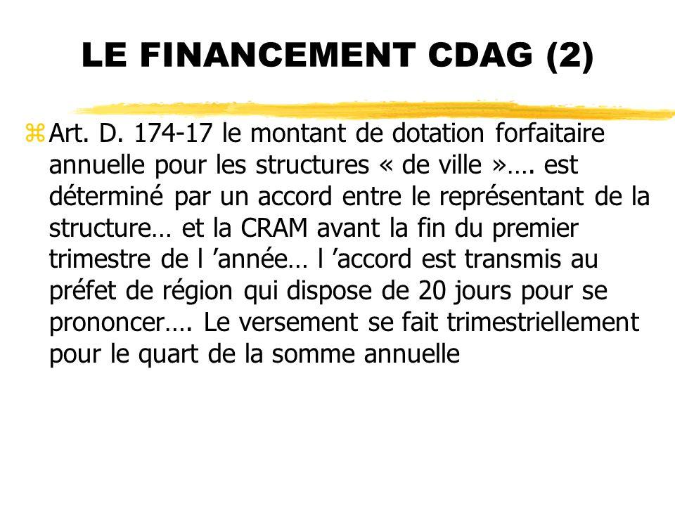 LE FINANCEMENT CDAG (2) zArt.D.
