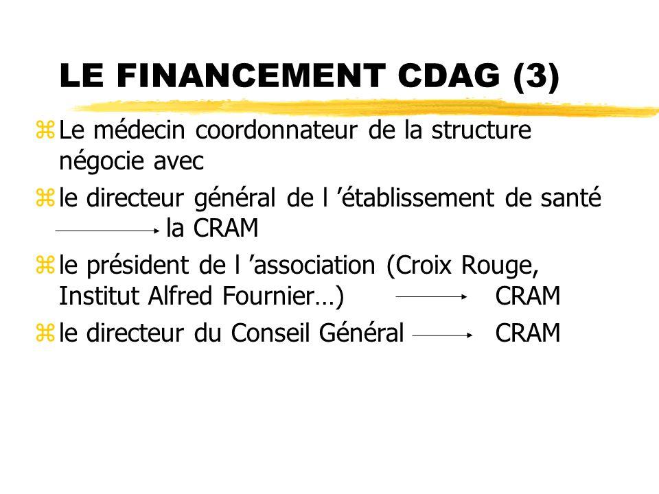 LE FINANCEMENT CDAG (3) zLe médecin coordonnateur de la structure négocie avec zle directeur général de l établissement de santé la CRAM zle président de l association (Croix Rouge, Institut Alfred Fournier…) CRAM zle directeur du Conseil Général CRAM