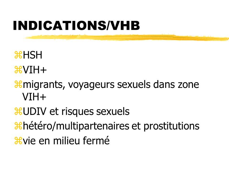 INDICATIONS/VHB zHSH zVIH+ zmigrants, voyageurs sexuels dans zone VIH+ zUDIV et risques sexuels zhétéro/multipartenaires et prostitutions zvie en milieu fermé