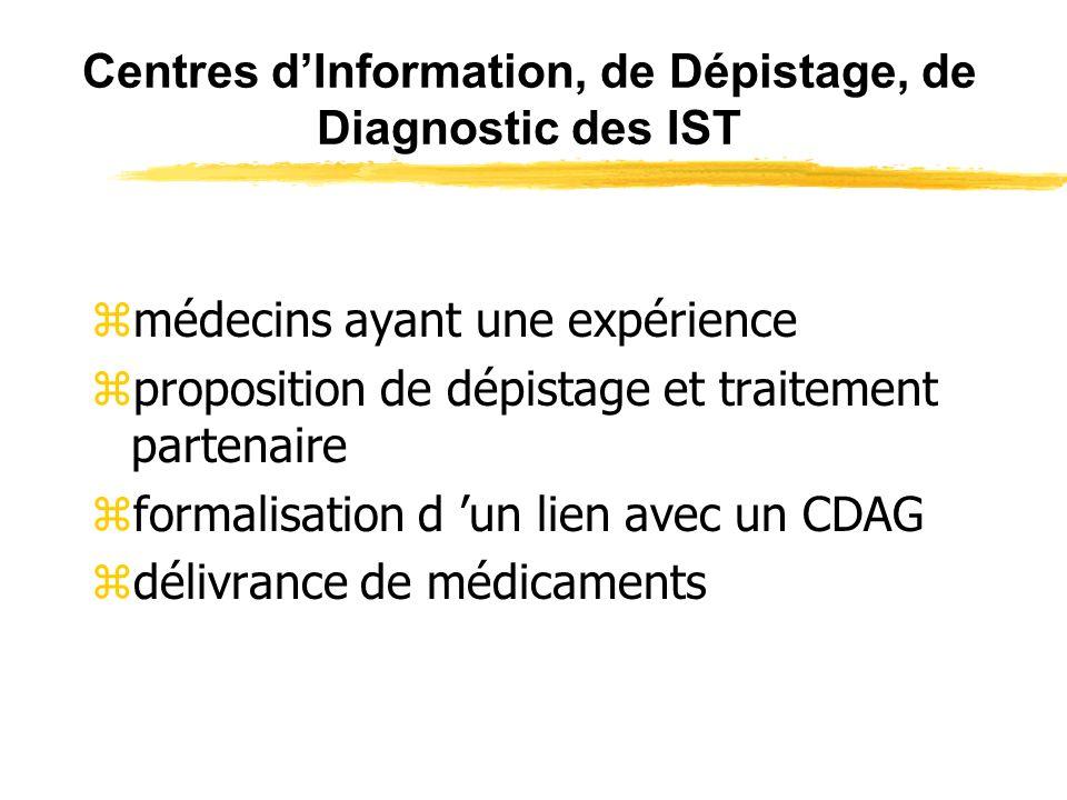 Centres dInformation, de Dépistage, de Diagnostic des IST zmédecins ayant une expérience zproposition de dépistage et traitement partenaire zformalisation d un lien avec un CDAG zdélivrance de médicaments
