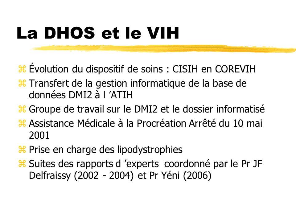 La DHOS et le VIH zÉvolution du dispositif de soins : CISIH en COREVIH zTransfert de la gestion informatique de la base de données DMI2 à l ATIH zGroupe de travail sur le DMI2 et le dossier informatisé zAssistance Médicale à la Procréation Arrêté du 10 mai 2001 zPrise en charge des lipodystrophies zSuites des rapports d experts coordonné par le Pr JF Delfraissy (2002 - 2004) et Pr Yéni (2006)