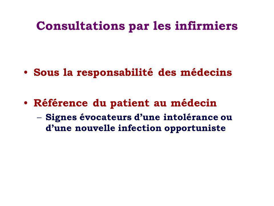 Consultations par les infirmiers Sous la responsabilité des médecins Référence du patient au médecin – Signes évocateurs dune intolérance ou dune nouvelle infection opportuniste