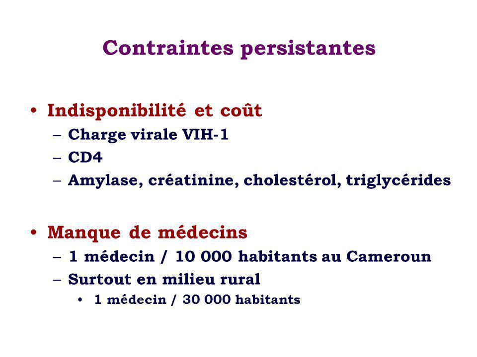 Contraintes persistantes Indisponibilité et coût – Charge virale VIH-1 – CD4 – Amylase, créatinine, cholestérol, triglycérides Manque de médecins – 1 médecin / 10 000 habitants au Cameroun – Surtout en milieu rural 1 médecin / 30 000 habitants
